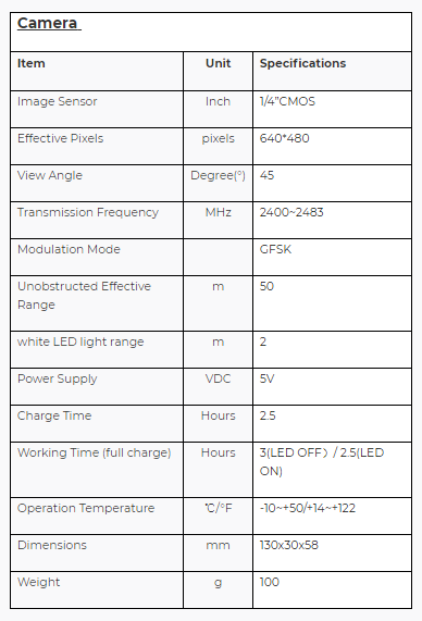 real time camera specifications